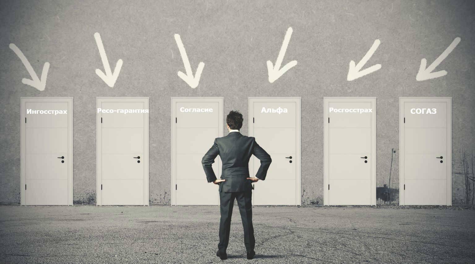 Как правильно выбрать КАСКО | Какая страховая компания лучше | Где дешево и выгодно оформить КАСКО в 2019 году