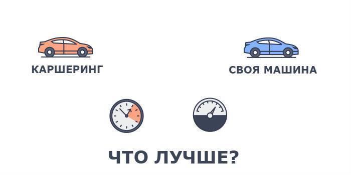 Каршеринг или личный автомобиль: Сравнение что выгоднее и в какой ситуации?