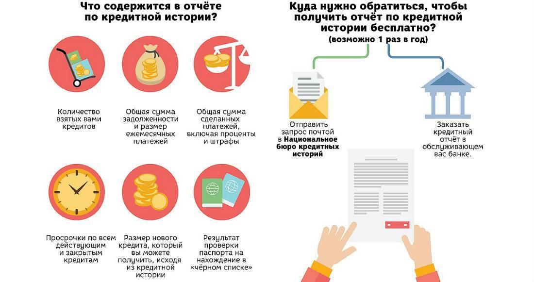 Купить в кредит прадо в новосибирске