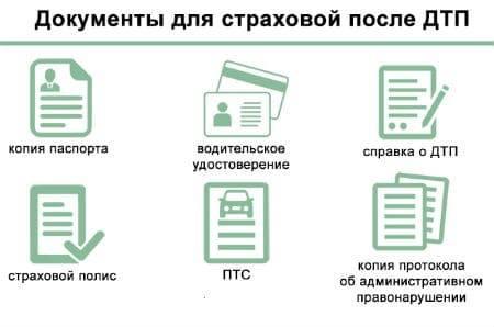 Документы для КАСКО после ДТП